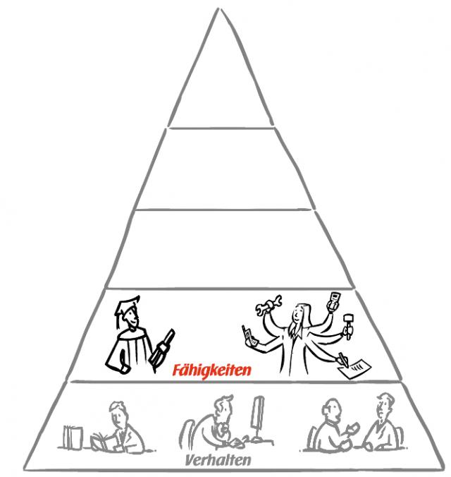 Identitaetspyramide_03