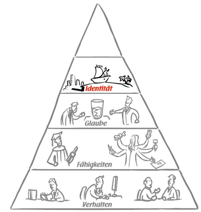Identitaetspyramide_05
