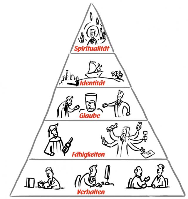 Identitaetspyramide_07